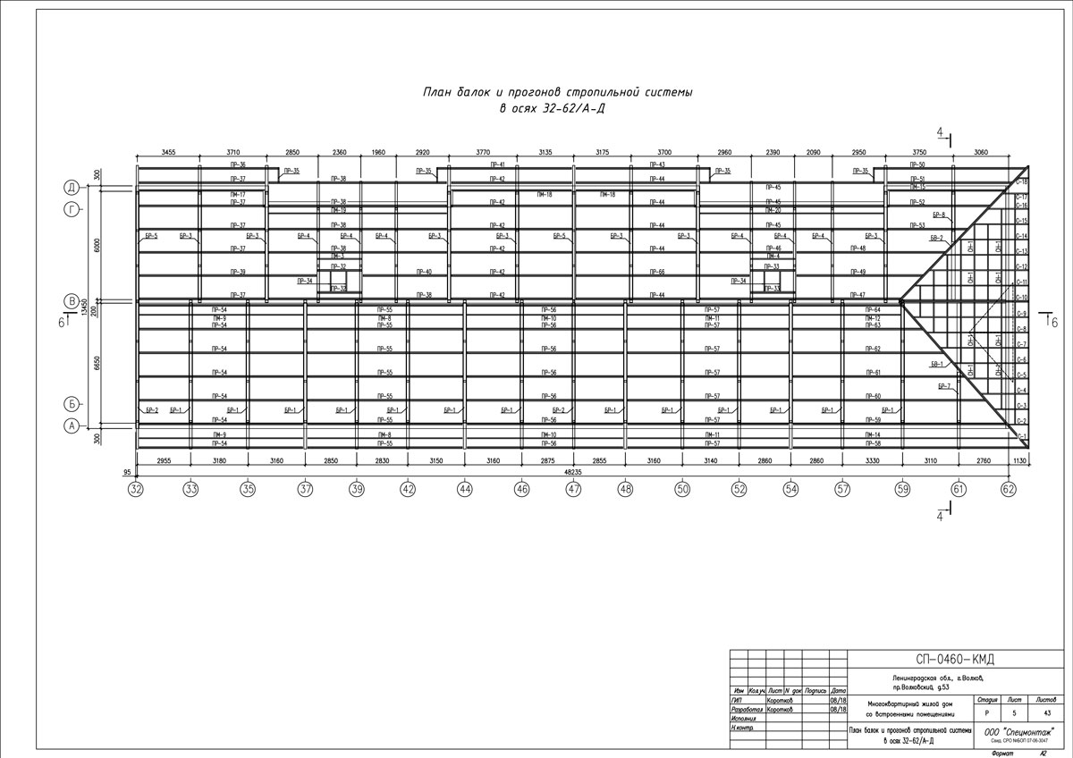 Фрагмент плана кровли (проект 0460)